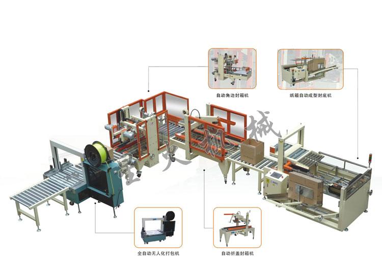 本包装流水线的基本流程与步骤如下