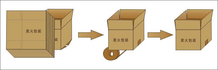 两扣底纸盒结构图